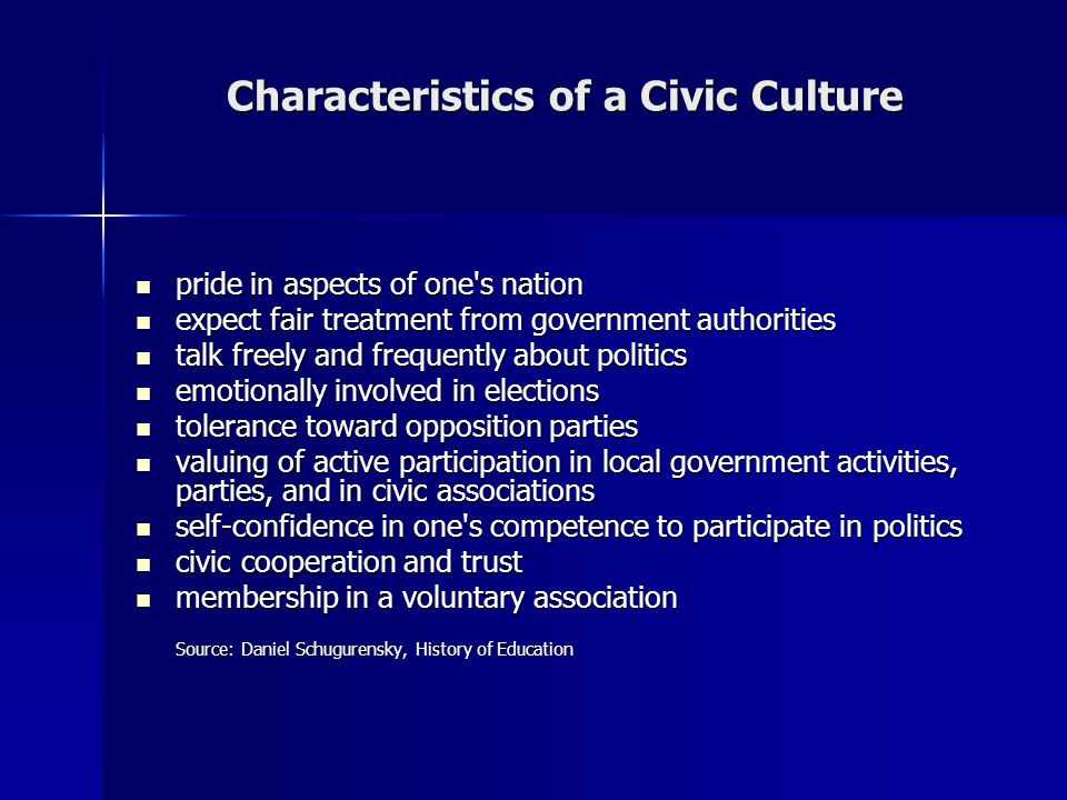 Characteristics of a Civic Culture pride in aspects of one's nation pride in aspects of one's nation expect fair treatment from government authorities