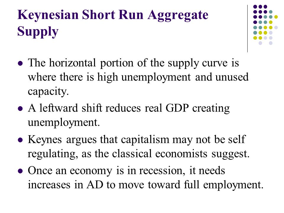 Keynesian Short Run Aggregate Supply The horizontal portion of the supply curve is where there is high unemployment and unused capacity. A leftward sh