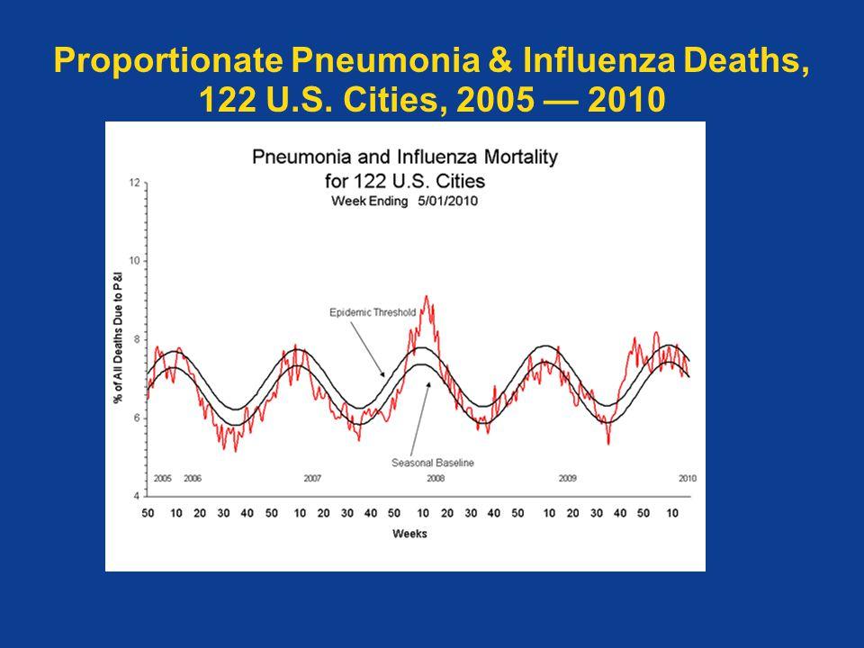 Proportionate Pneumonia & Influenza Deaths, 122 U.S. Cities, 2005 — 2010