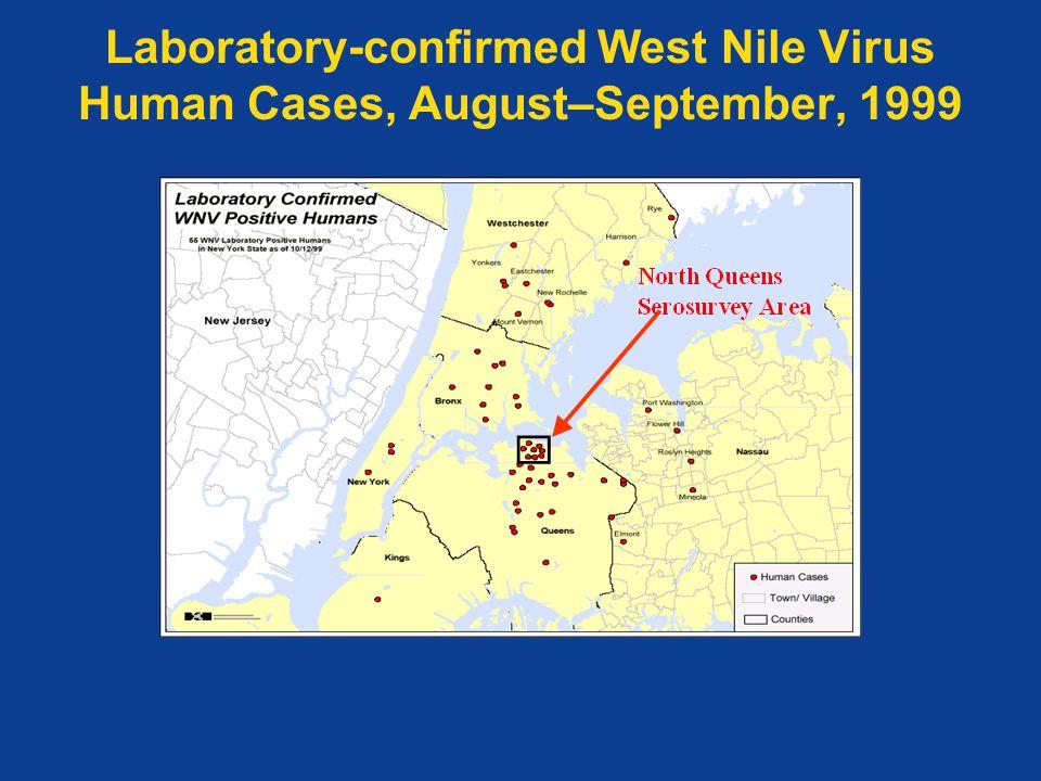 Laboratory-confirmed West Nile Virus Human Cases, August–September, 1999
