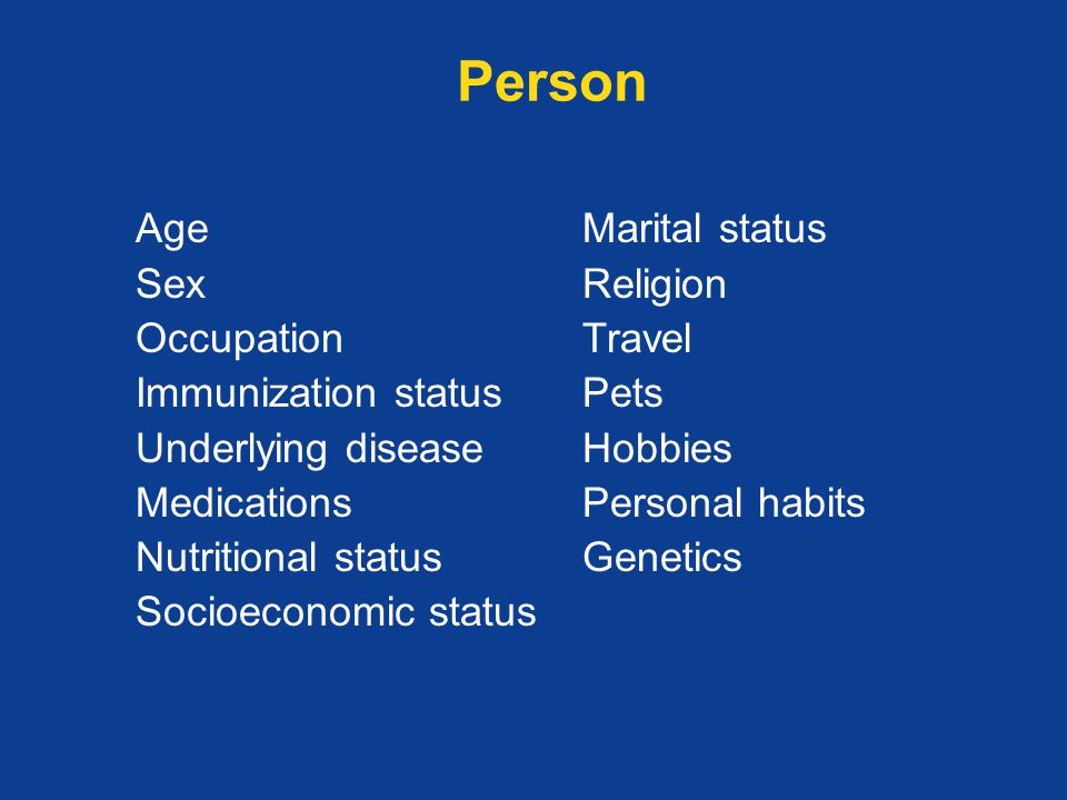 Person AgeMarital status SexReligion OccupationTravel Immunization statusPets Underlying diseaseHobbies MedicationsPersonal habits Nutritional statusGenetics Socioeconomic status