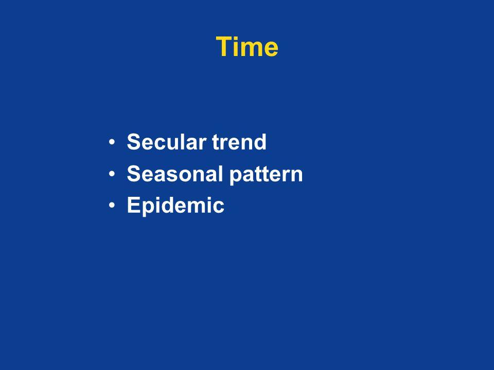 Time Secular trend Seasonal pattern Epidemic