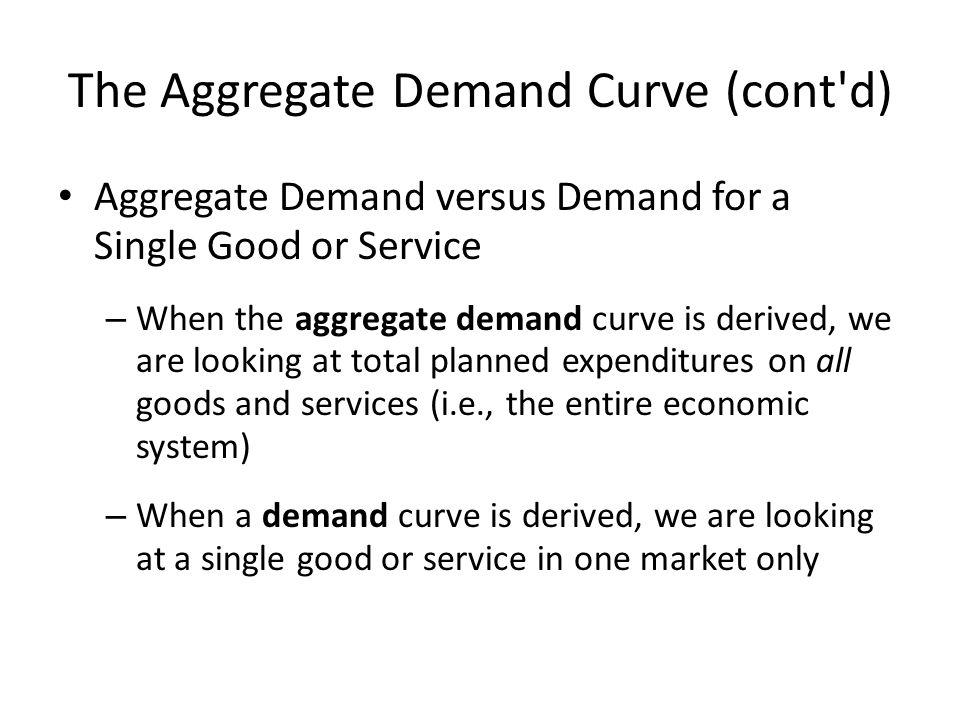 The Aggregate Demand Curve (cont'd) Aggregate Demand versus Demand for a Single Good or Service – When the aggregate demand curve is derived, we are l