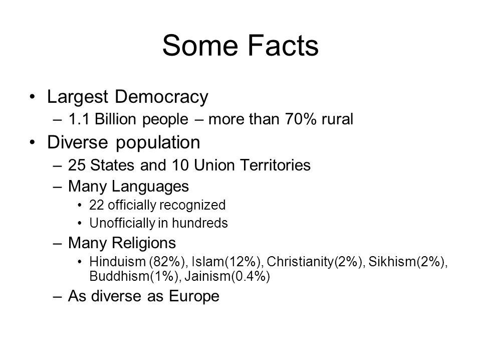 India/USA: Wealth Comparison