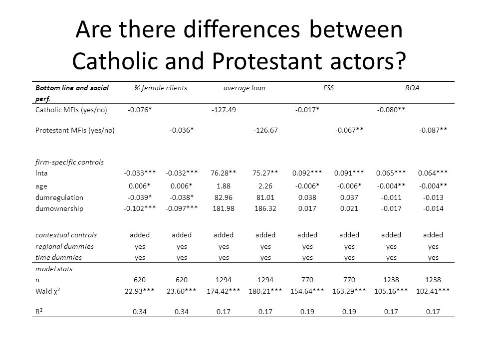 Are there differences between Catholic and Protestant actors.