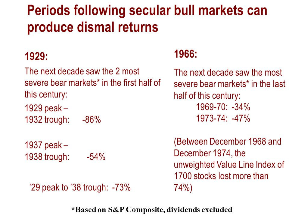 1966: The next decade saw the most severe bear markets* in the last half of this century: 1969-70: -34% 1973-74: -47% (Between December 1968 and Decem