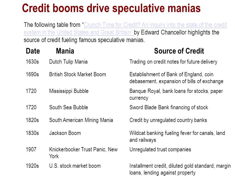 Installment credit, diluted gold standard, margin loans, lending against property U.S.