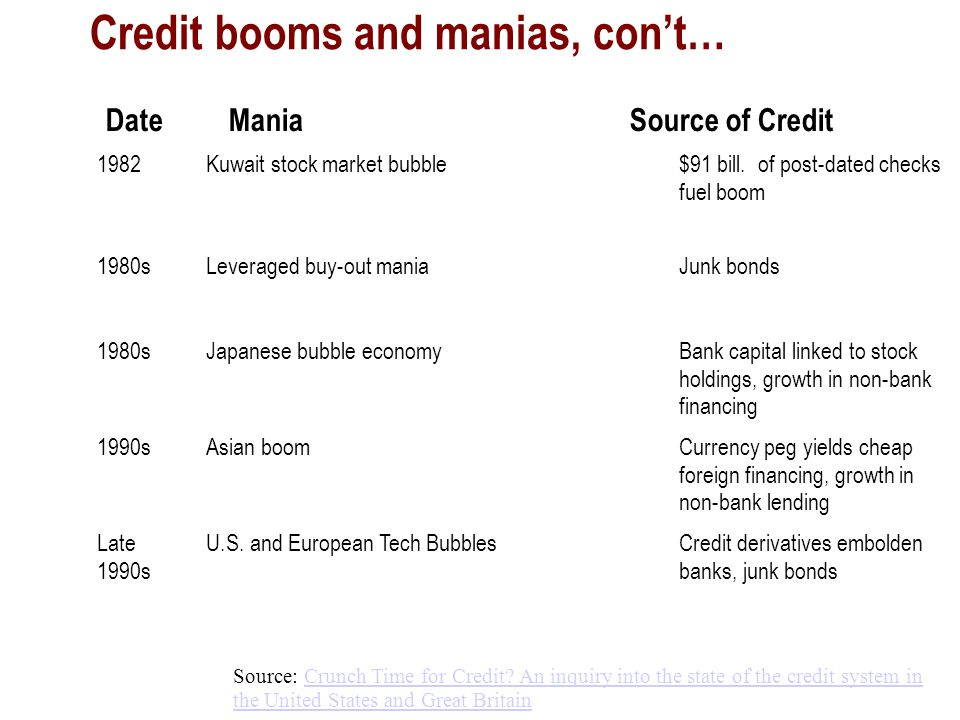 Source: Crunch Time for Credit.