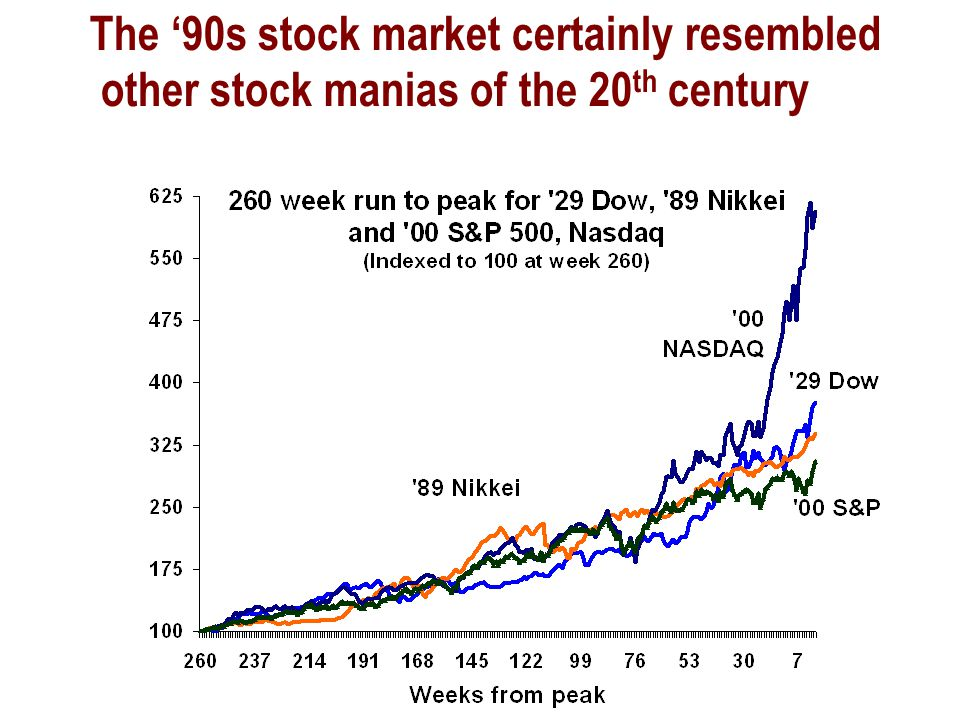 The '90s stock market certainly resembled other stock manias of the 20 th century