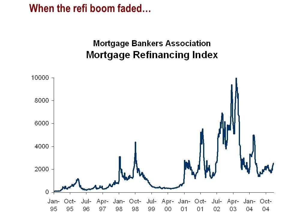 When the refi boom faded…