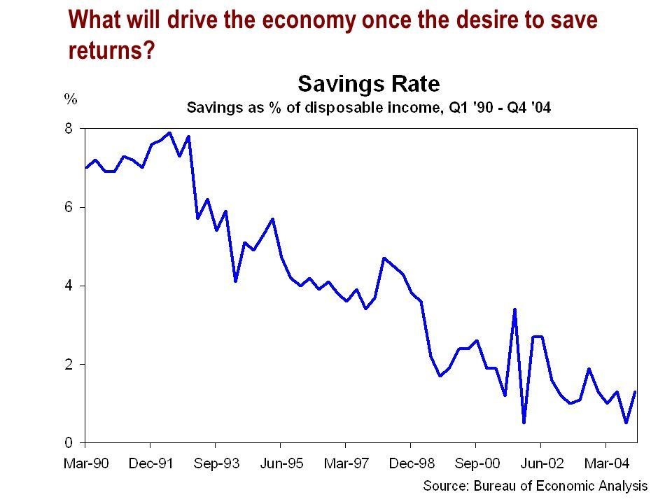 What will drive the economy once the desire to save returns