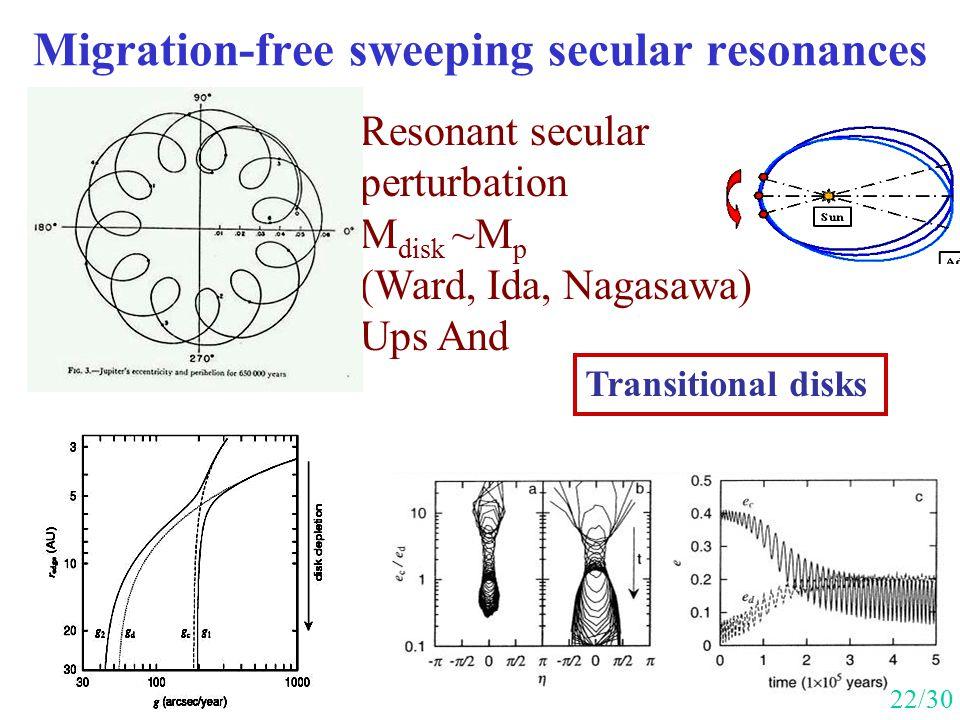 Migration-free sweeping secular resonances Resonant secular perturbation M disk ~M p (Ward, Ida, Nagasawa) Ups And Transitional disks 22/30