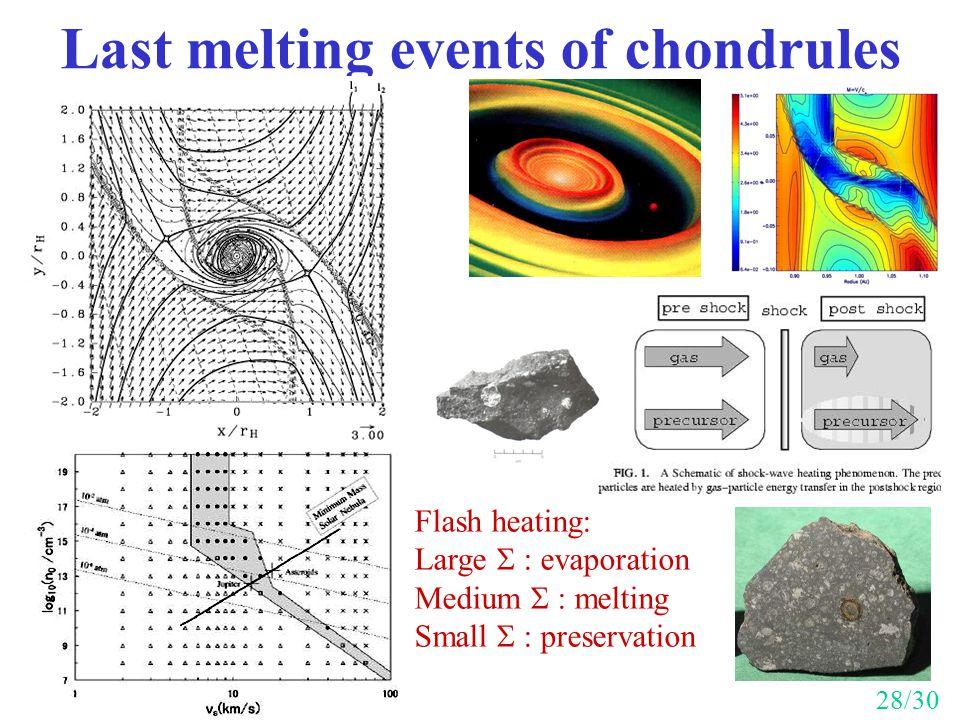 Last melting events of chondrules Flash heating: Large  : evaporation Medium  : melting Small  : preservation 28/30