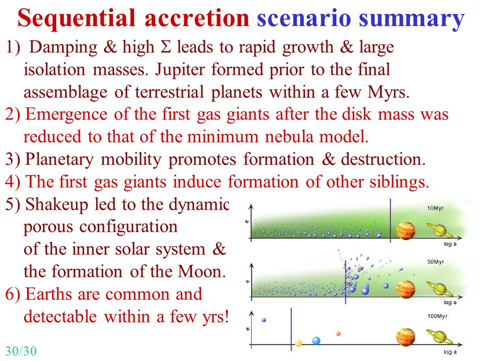 Sequential accretion scenario summary 1)Damping & high  leads to rapid growth & large isolation masses. Jupiter formed prior to the final assemblage