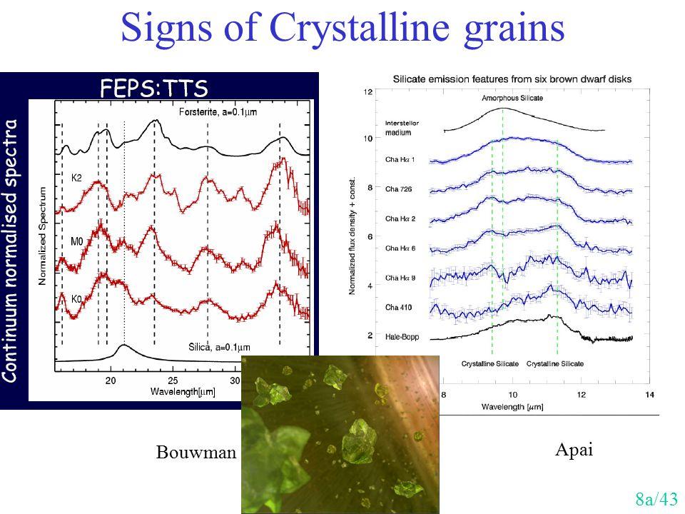 Signs of Crystalline grains Bouwman Apai 8a/43