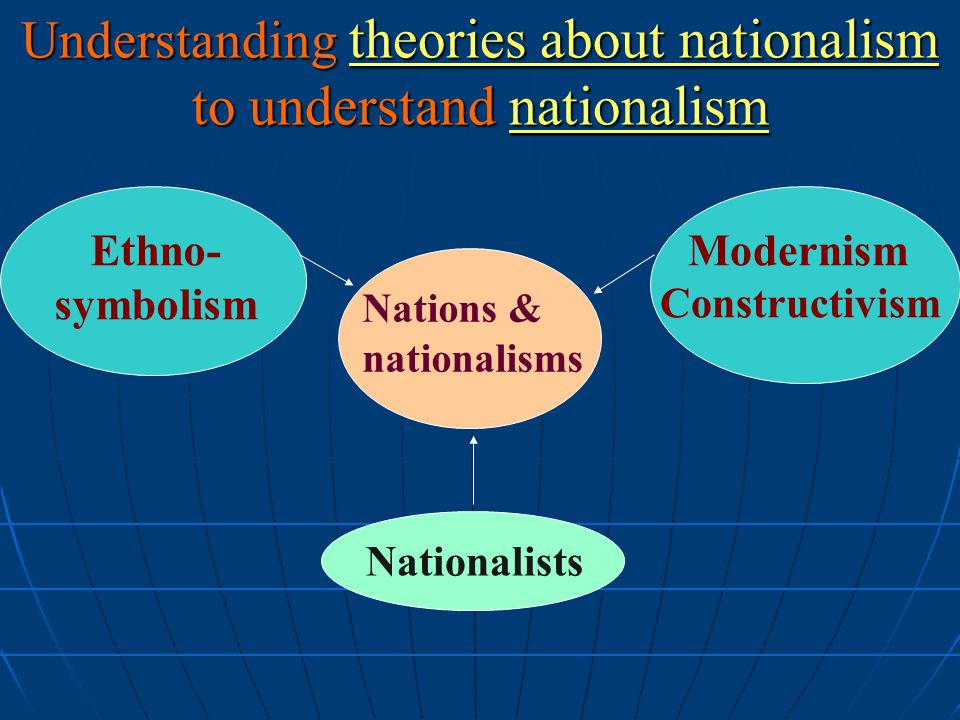 Understanding theories about nationalism to understand nationalism Nationalists Modernism Constructivism Ethno- symbolism Nations & nationalisms
