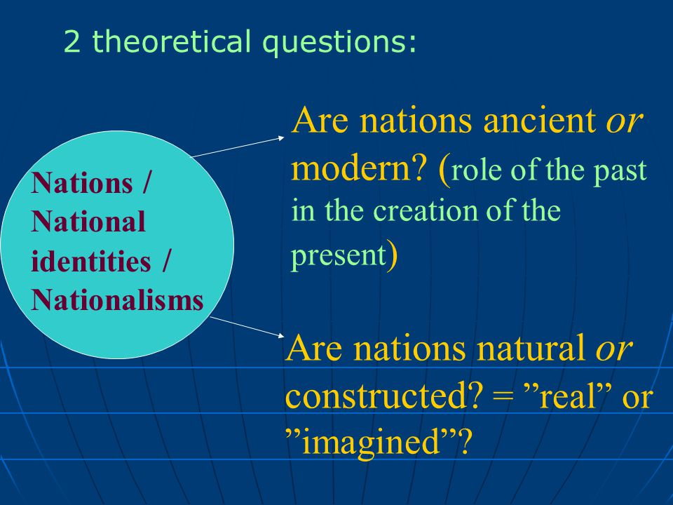 Nations / National identities / Nationalisms Are nations ancient or modern? ( role of the past in the creation of the present ) Are nations natural or