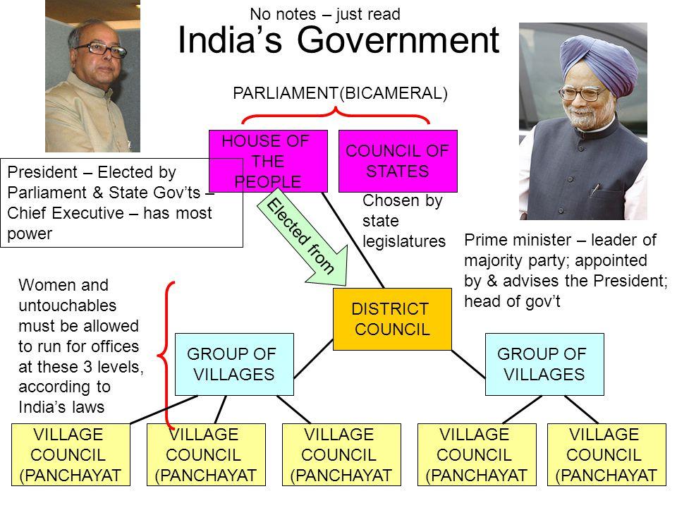 India's Government VILLAGE COUNCIL (PANCHAYAT VILLAGE COUNCIL (PANCHAYAT VILLAGE COUNCIL (PANCHAYAT VILLAGE COUNCIL (PANCHAYAT VILLAGE COUNCIL (PANCHA