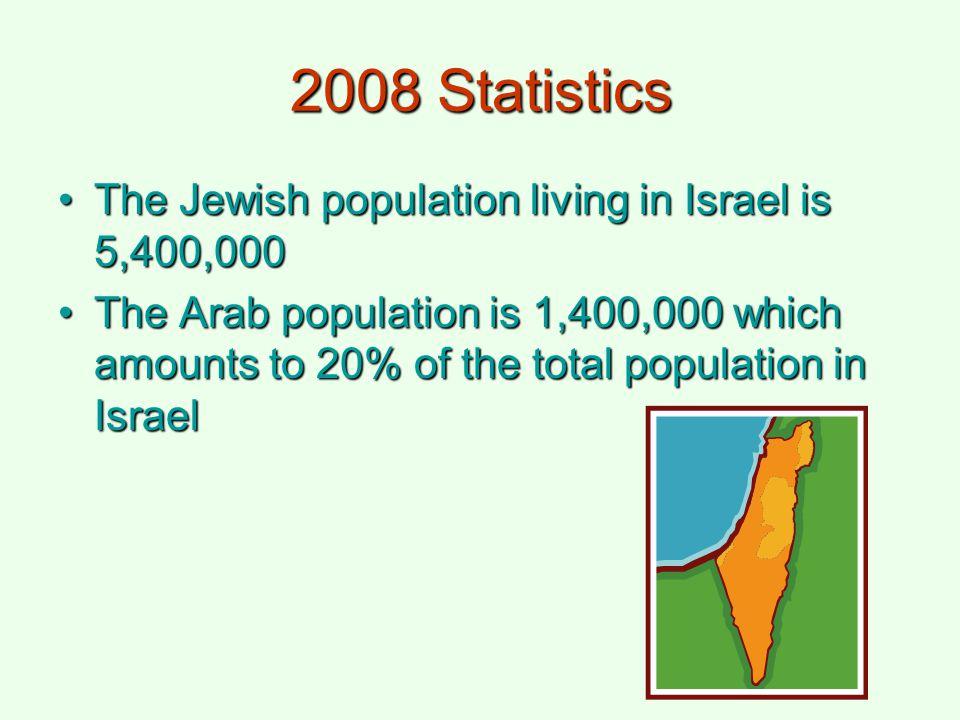 2008 Statistics The Jewish population living in Israel is 5,400,000The Jewish population living in Israel is 5,400,000 The Arab population is 1,400,00