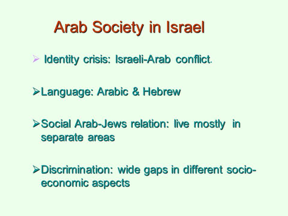 Arab Society in Israel Identity crisis: Israeli-Arab conflict  Identity crisis: Israeli-Arab conflict.  Language: Arabic & Hebrew  Social Arab-Jews