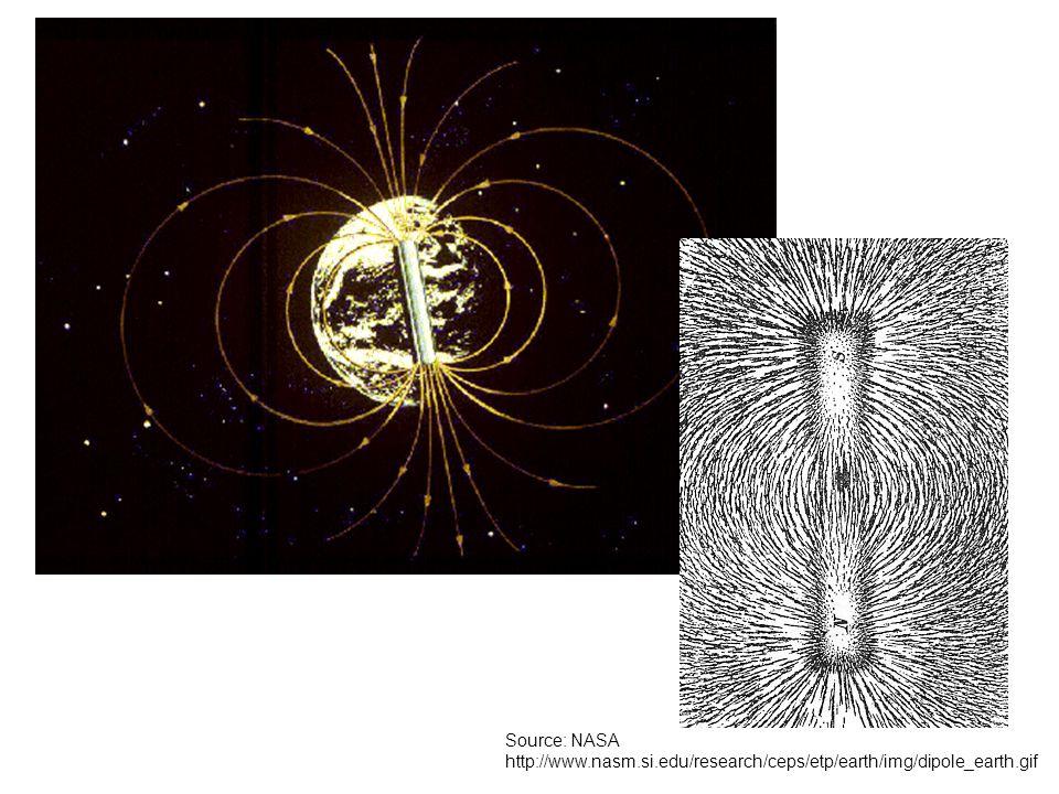 Source: NASA http://www.nasm.si.edu/research/ceps/etp/earth/img/magneto.gif