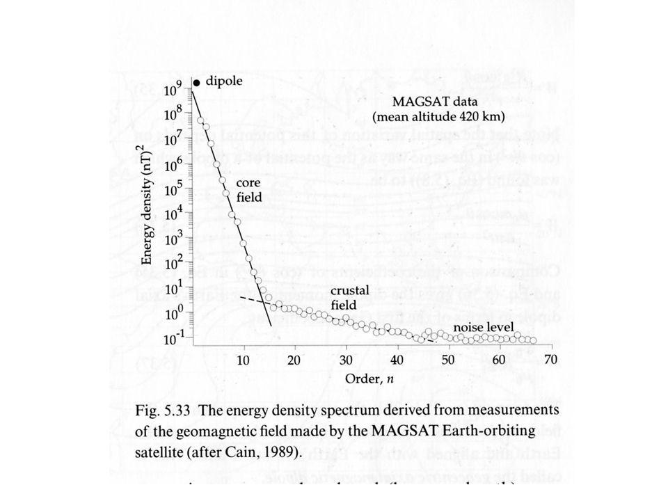 Short-term changes: Careful measurements since 1600 Navigational purposes