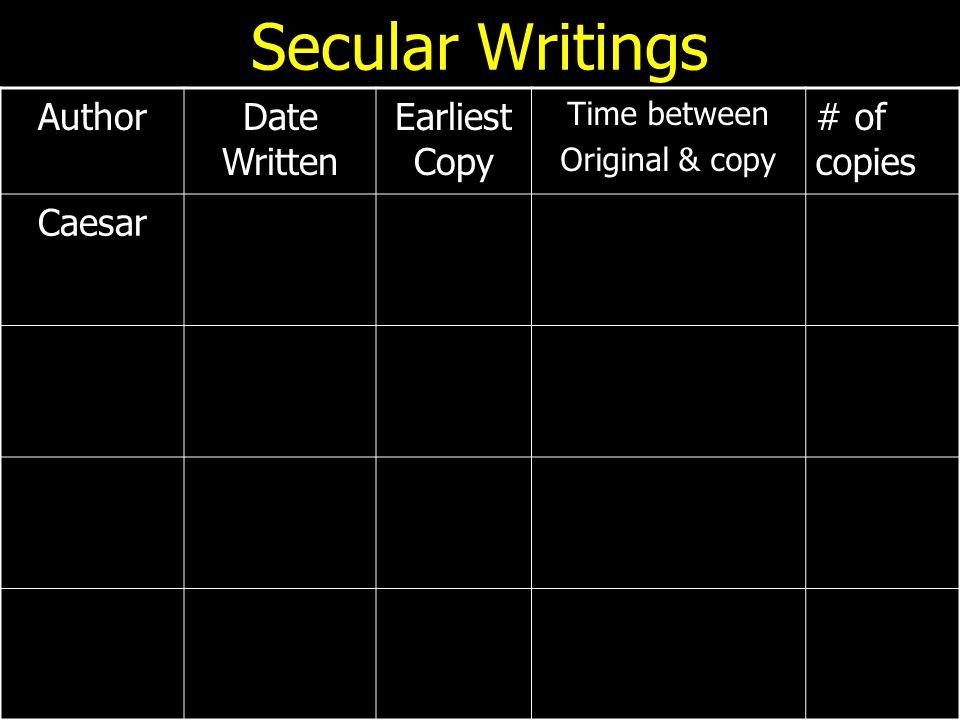 Secular Writings AuthorDate Written Earliest Copy Time between Original & copy # of copies Caesar