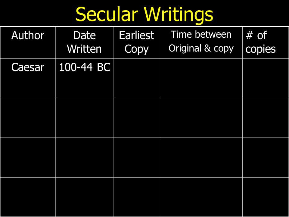 Secular Writings AuthorDate Written Earliest Copy Time between Original & copy # of copies Caesar100-44 BC