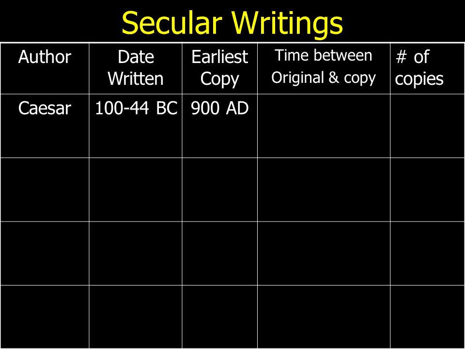 Secular Writings AuthorDate Written Earliest Copy Time between Original & copy # of copies Caesar100-44 BC900 AD