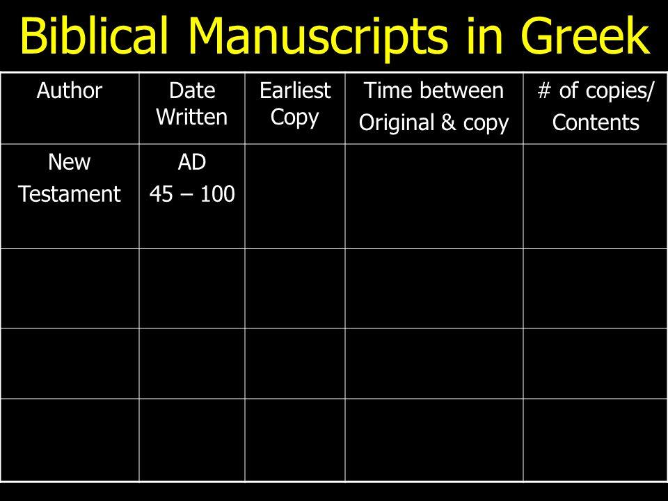 Biblical Manuscripts in Greek AuthorDate Written Earliest Copy Time between Original & copy # of copies/ Contents New Testament AD 45 – 100