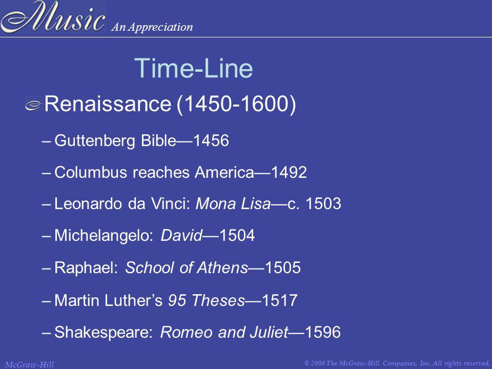An Appreciation © 2006 The McGraw-Hill Companies, Inc. All rights reserved. McGraw-Hill Renaissance (1450-1600) –Guttenberg Bible—1456 –Columbus reach