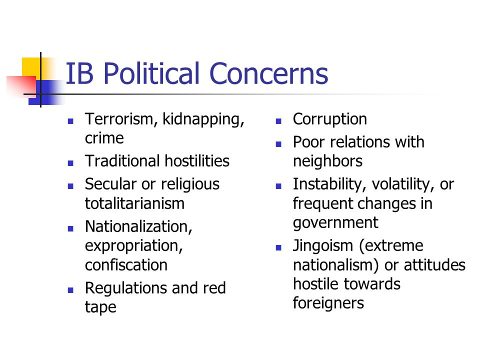 IB Political Concerns Terrorism, kidnapping, crime Traditional hostilities Secular or religious totalitarianism Nationalization, expropriation, confis