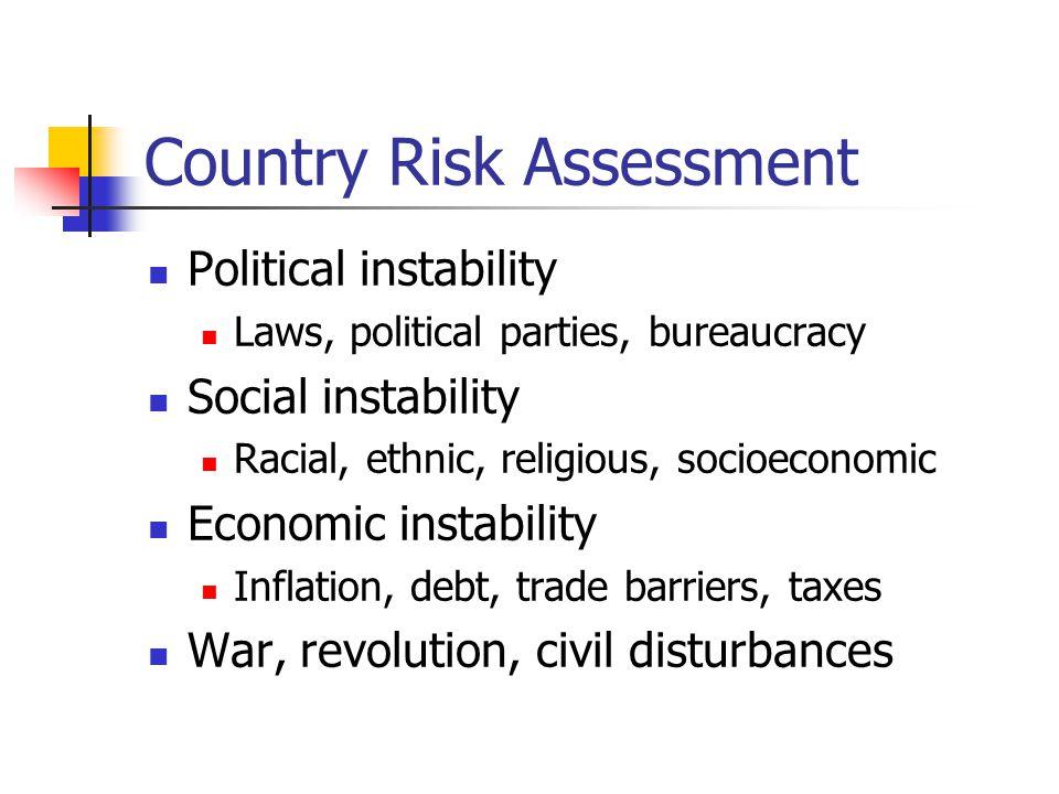 Country Risk Assessment Political instability Laws, political parties, bureaucracy Social instability Racial, ethnic, religious, socioeconomic Economi