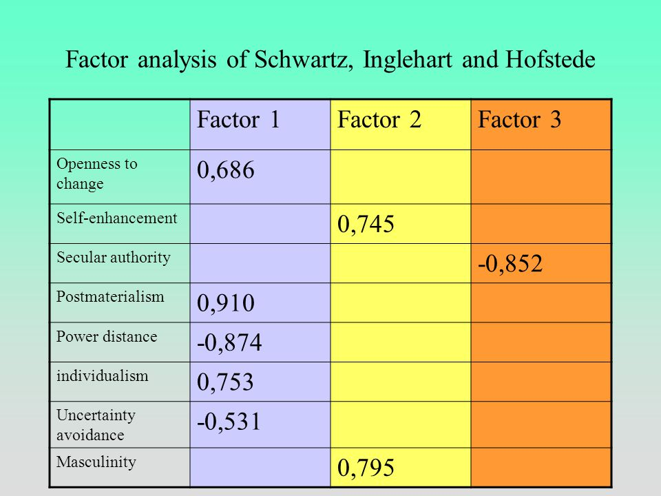 Schwartz vs.