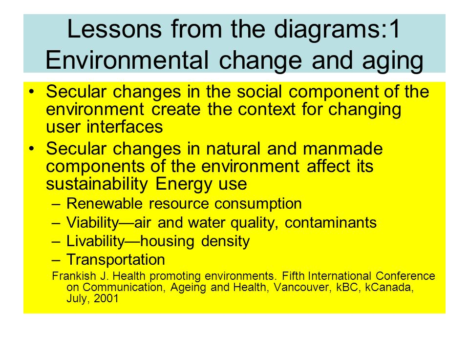 Lessons from the diagrams:1 Environmental change and aging Secular changes in the social component of the environment create the context for changing user interfaces Secular changes in natural and manmade components of the environment affect its sustainability Energy use –Renewable resource consumption –Viability—air and water quality, contaminants –Livability—housing density –Transportation Frankish J.