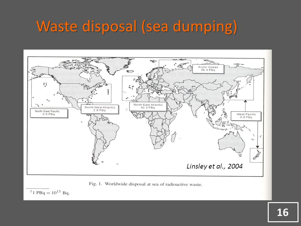 Waste disposal (sea dumping) Linsley et al., 2004 16