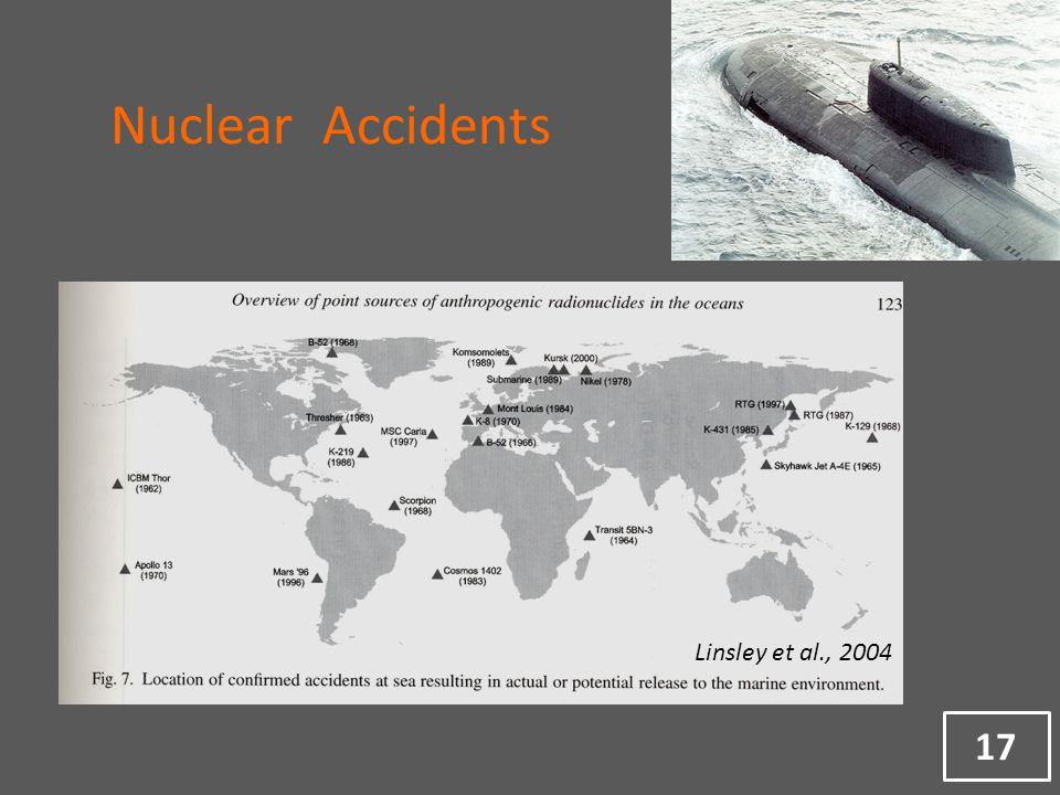 Nuclear Accidents Linsley et al., 2004 17