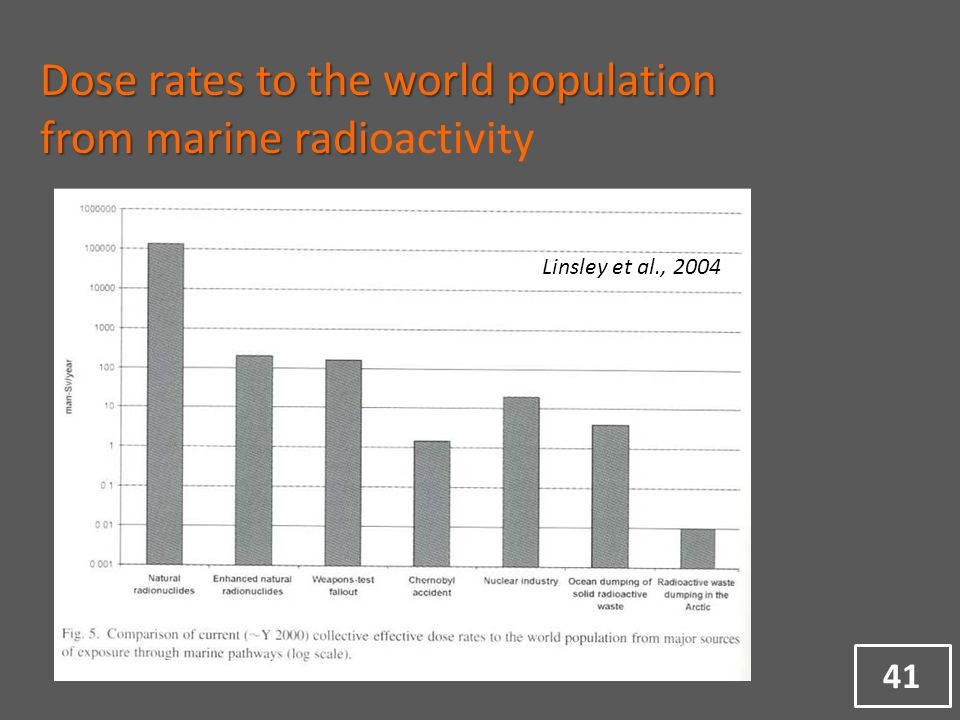 Dose rates to the world population from marine radi from marine radioactivity Linsley et al., 2004 41