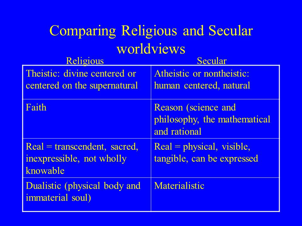 Secular Of or relating to worldly things as distinguished from things relating to church and religion; not sacred or religious; temporal (Webster's)