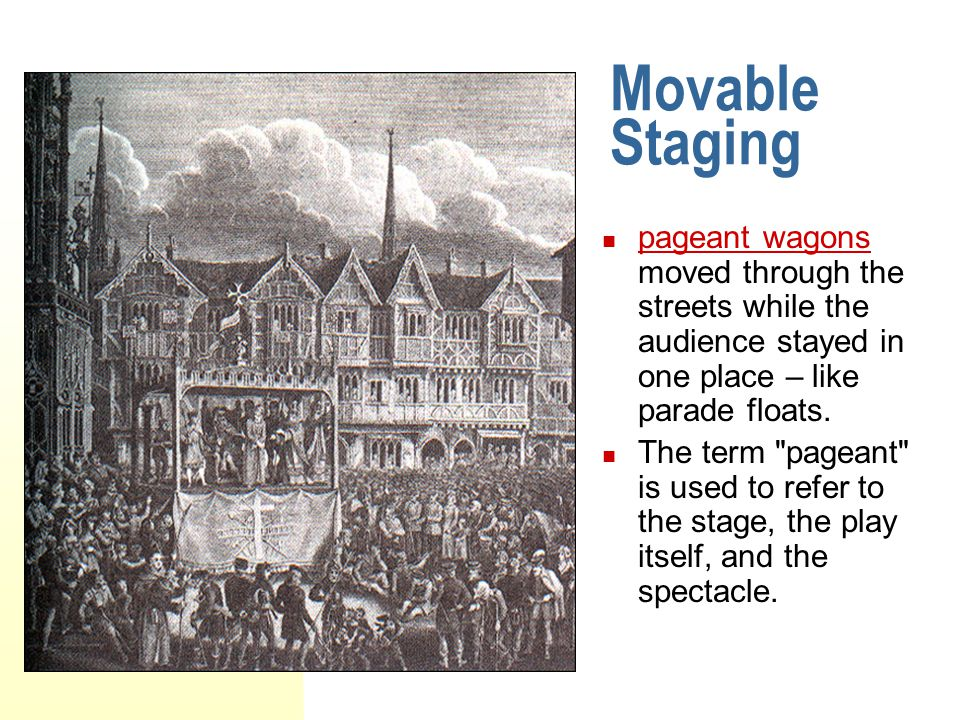 Movable Staging pageant wagons moved through the streets while the audience stayed in one place – like parade floats. pageant wagons The term