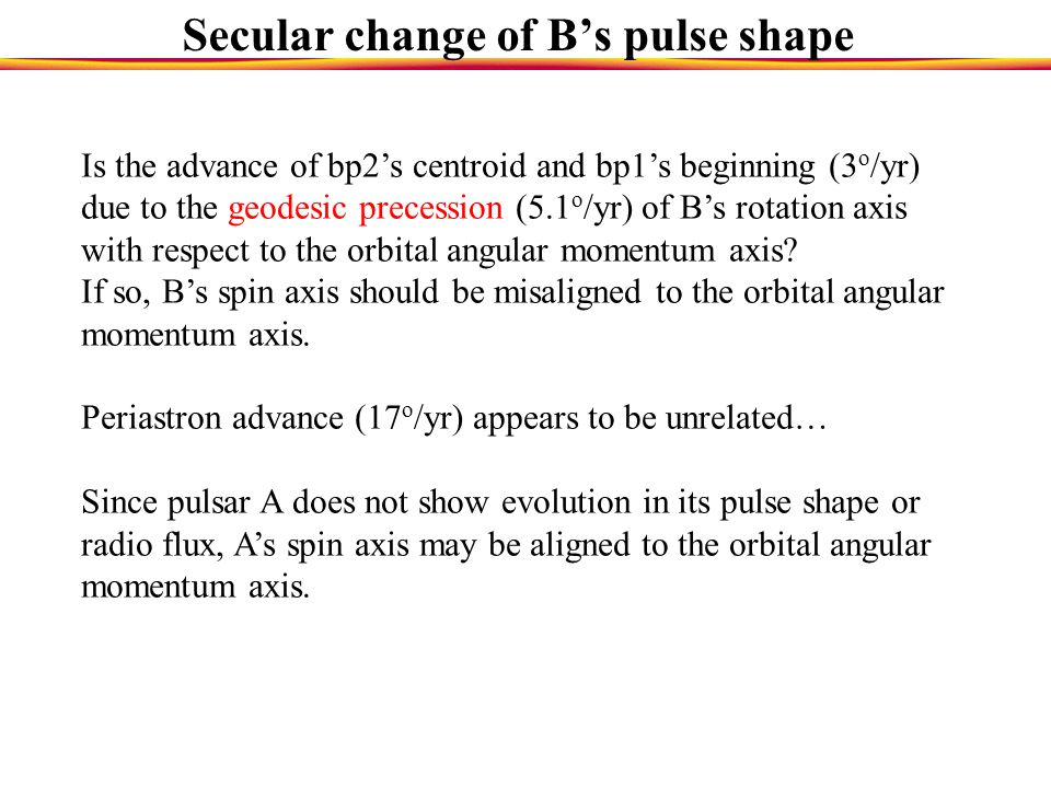Secular change of B's pulse shape The centroid of bp2 and the beginning of bp1 advance in orbital longitude at 3 o /yr, while the centroid of bp1 does