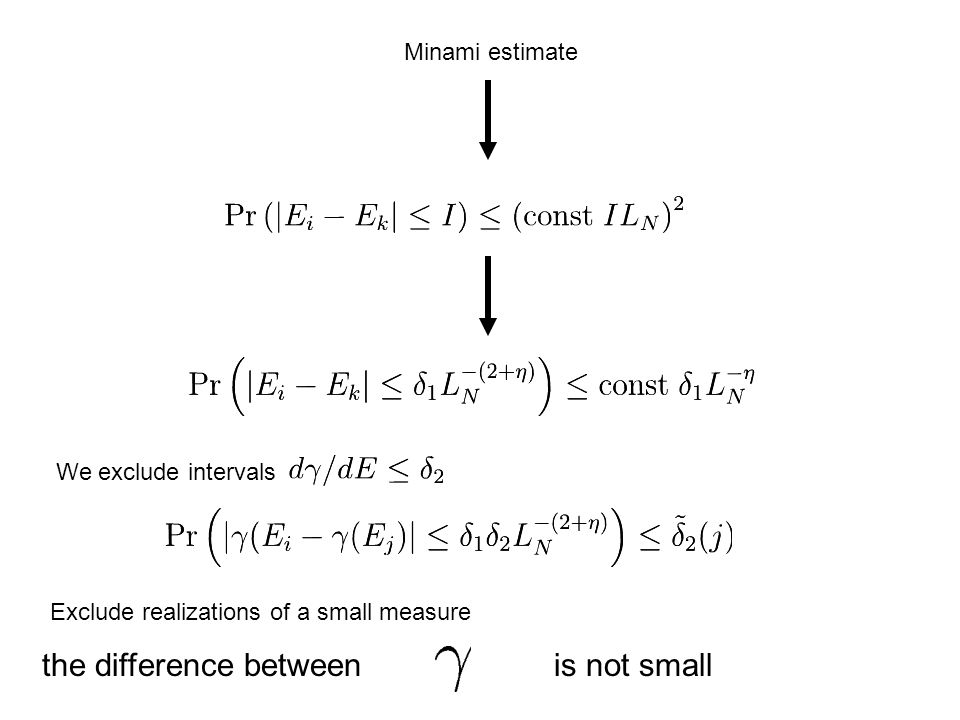 Minami estimate We exclude intervals Exclude realizations of a small measure the difference betweenis not small