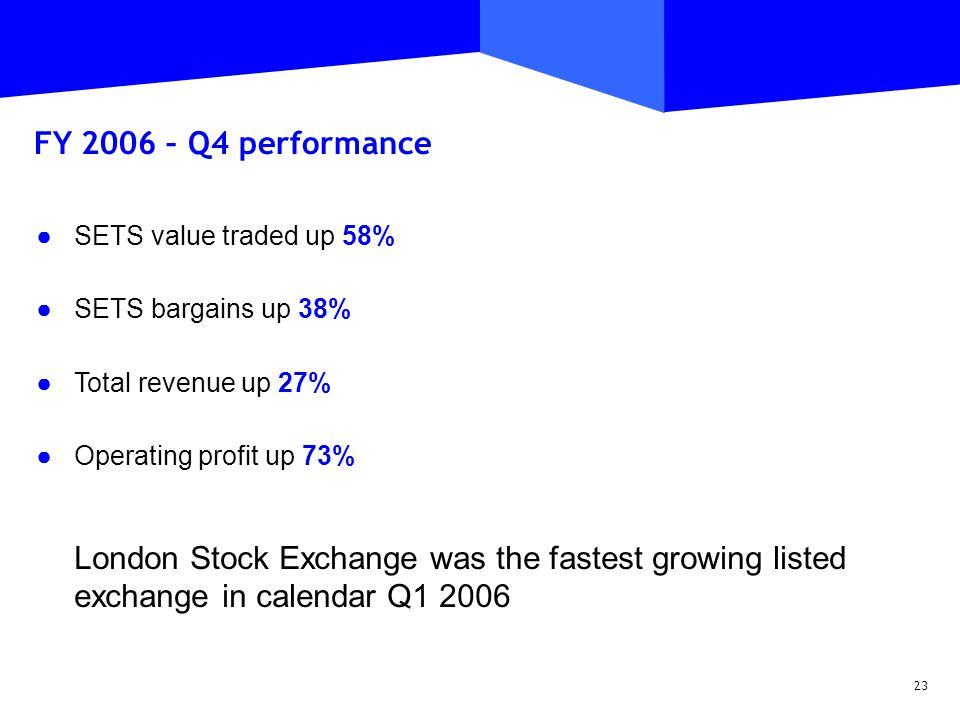 23 ●SETS value traded up 58% ●SETS bargains up 38% ●Total revenue up 27% ●Operating profit up 73% London Stock Exchange was the fastest growing listed exchange in calendar Q1 2006 FY 2006 – Q4 performance