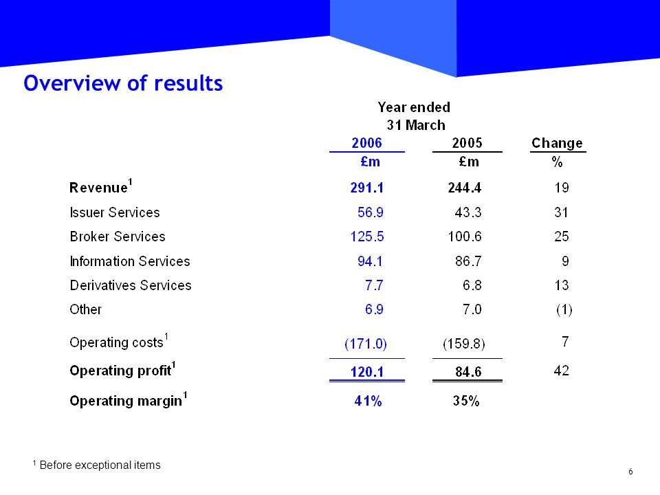 7 Overview of results (continued) 1 Before exceptional items 2 Including share of joint venture income p p p p p p