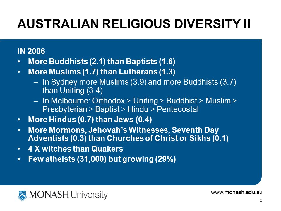 www.monash.edu.au 8 AUSTRALIAN RELIGIOUS DIVERSITY II IN 2006 More Buddhists (2.1) than Baptists (1.6) More Muslims (1.7) than Lutherans (1.3) –In Syd