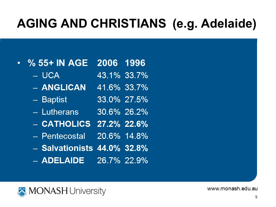 www.monash.edu.au 9 AGING AND CHRISTIANS (e.g.