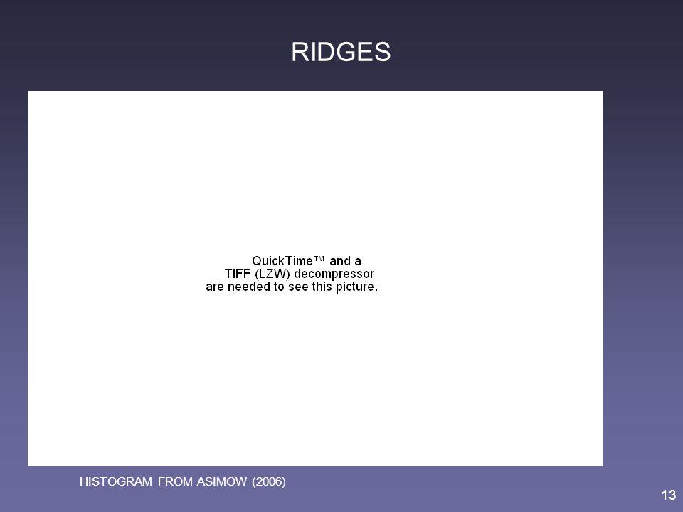 13 RIDGES Eclogite solidus Peridotite liquidus Eclogite liquidus HISTOGRAM FROM ASIMOW (2006)