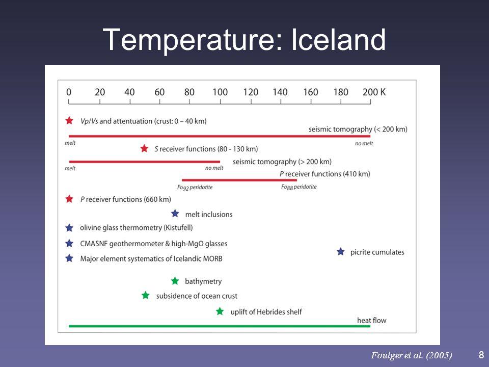 8 Temperature: Iceland Foulger et al. (2005)