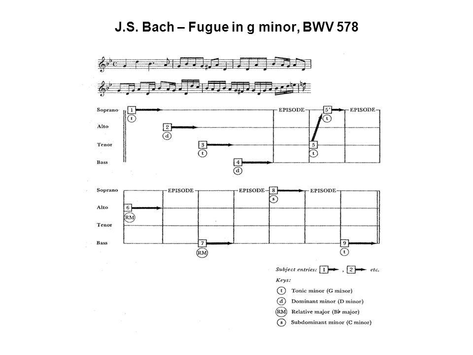 J.S. Bach – Fugue in g minor, BWV 578