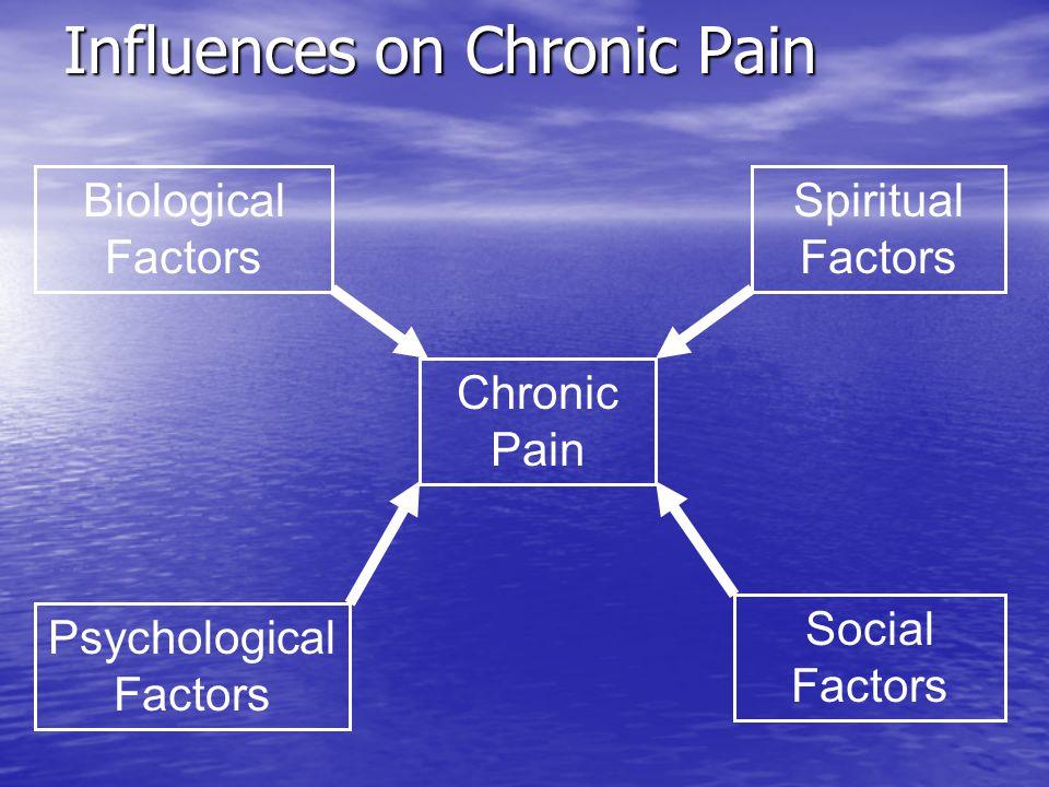 Influences on Chronic Pain Chronic Pain Biological Factors Psychological Factors Social Factors Spiritual Factors